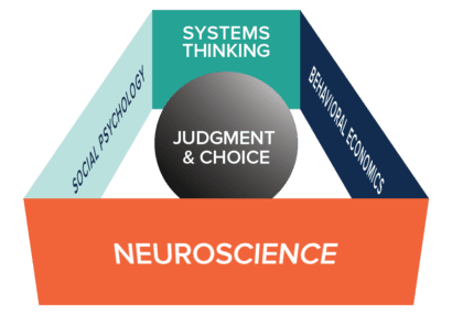 Systems-Thinking-Neuroscience-Social-Psychology-Behavioral-Economics